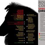 опасные медикаменты для колли